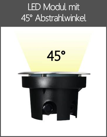 LED Bodenstrahler IP67 Flach-Modul mit Linse 45° Abstrahlwinkel