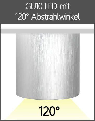 LED Aufbaustrahler GU10 mit Kappe 120° Abstrahlwinkel