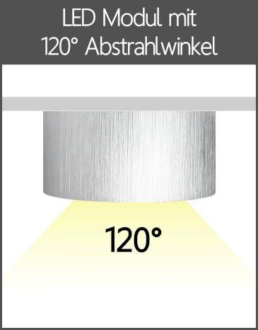 LED BAD Aufbaustrahler IP44 Flach-Modul mit Kappe 120° Abstrahlwinkel