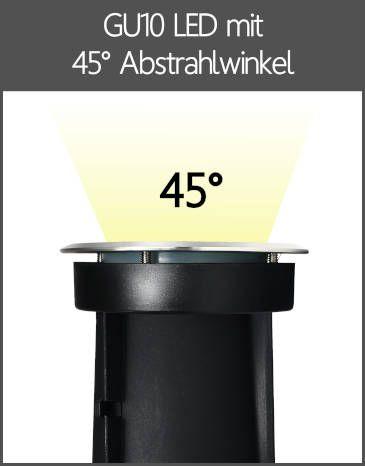 LED Bodenstrahler IP67 GU10 mit Linse 45° Abstrahlwinkel
